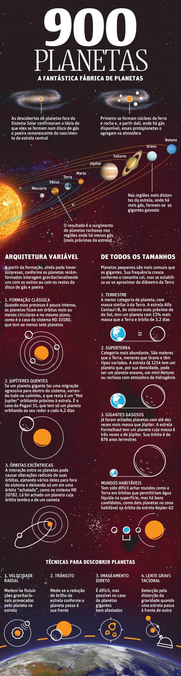 Notícias Astronômicas - Página 2 13122874