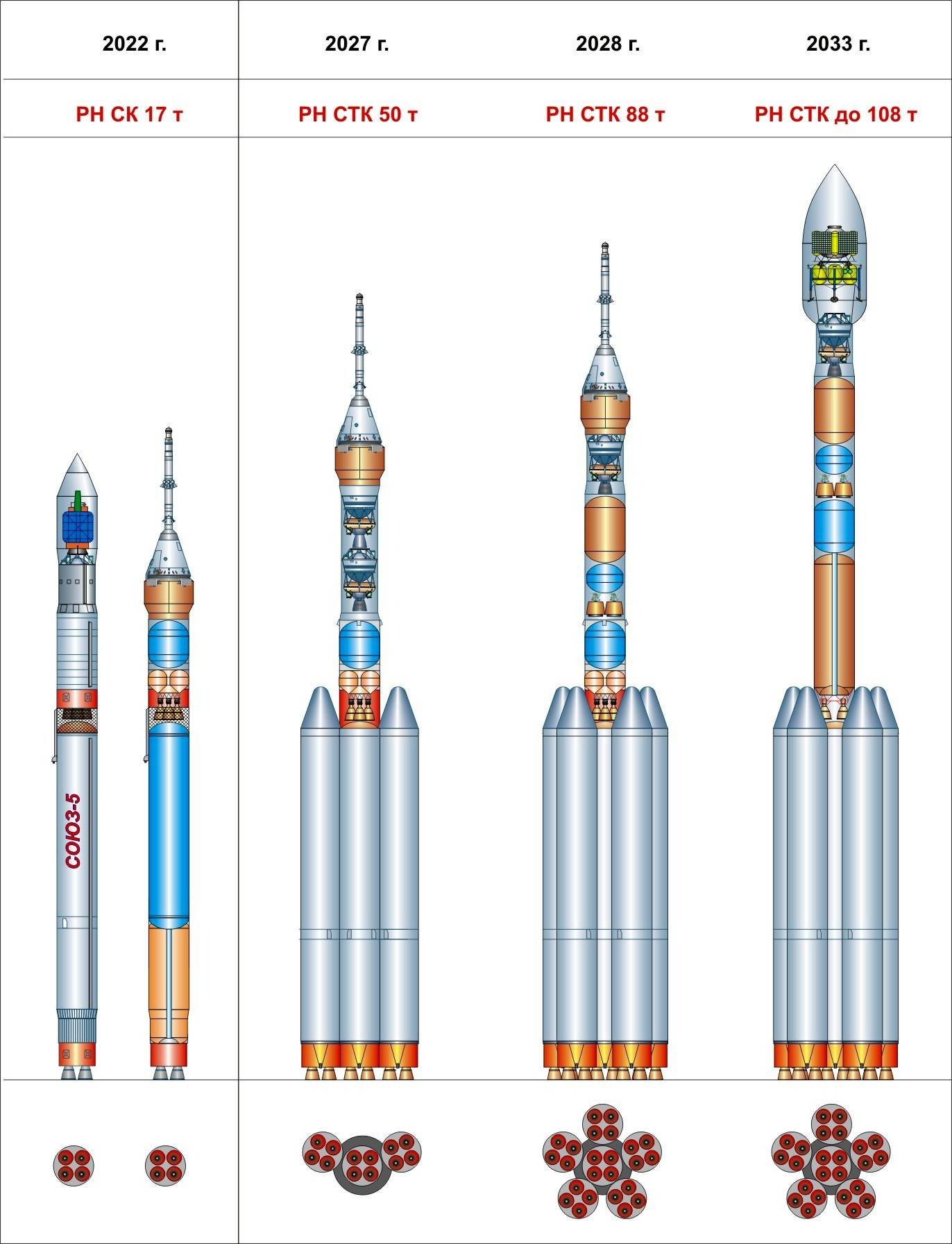 Russian Space Program: News & Discussion #2 - Page 13 48bfd5f22d90e3eab4ac71d7373e34a3b29b06293856428