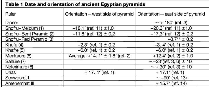 Египетские Пирамиды - Страница 7 8e31f7ac905b7a0943a2d3b769ee139f5b4dbc62390158