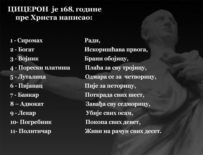 STARI-NOVI SVJETSKI POREDAK-ŠTO JE TO DEMOnKRACIJA(DEMOKRADIJA)? Ciceron_g539.