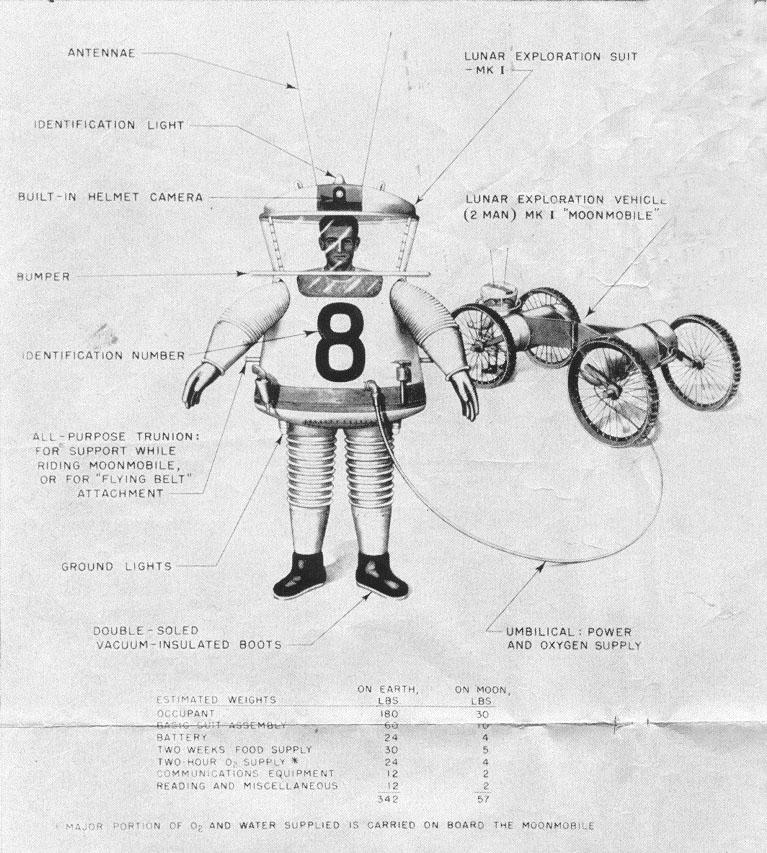 AstroPhilathélie - Page 6 Gunea_ec_1973_future_venus_mi_block_58_suite2