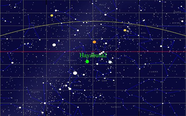 Mission Hayabusa-2 - Astéroïde Ryugu - Page 6 Topics_20150306_lplus03