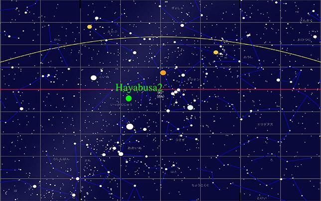 Mission Hayabusa-2 - Astéroïde Ryugu - Page 6 Topics_20150321_lplus02