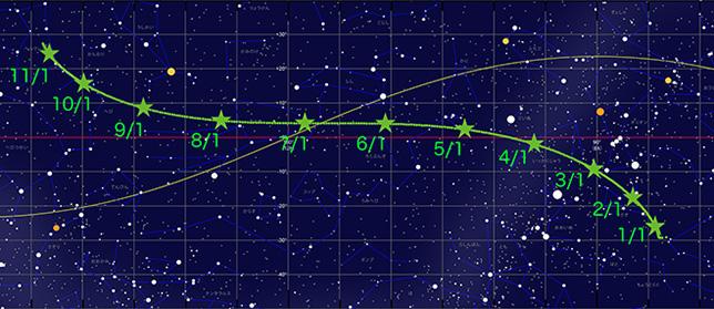 Mission Hayabusa-2 - Astéroïde Ryugu - Page 6 Topics_20150430_lplus01