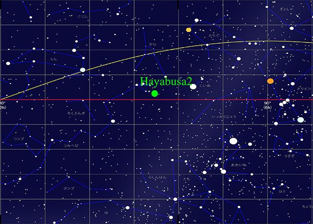 Mission Hayabusa-2 - Astéroïde Ryugu - Page 6 Topics_20150430_lplus02