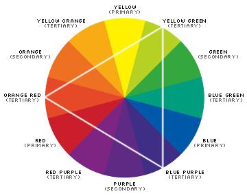 Chall 2: Sue's Triadic Colour Challenge 476359521_4f215f00d8