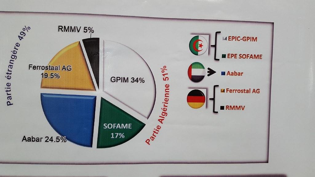 الصناعة العسكرية الجزائرية ... مدرعات ( فوكس 2 ) - صفحة 6 31697910812_16224be94c_b