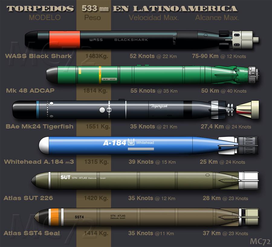 Unicamente Torpedos !!  2306665298_c3886bbb06_o