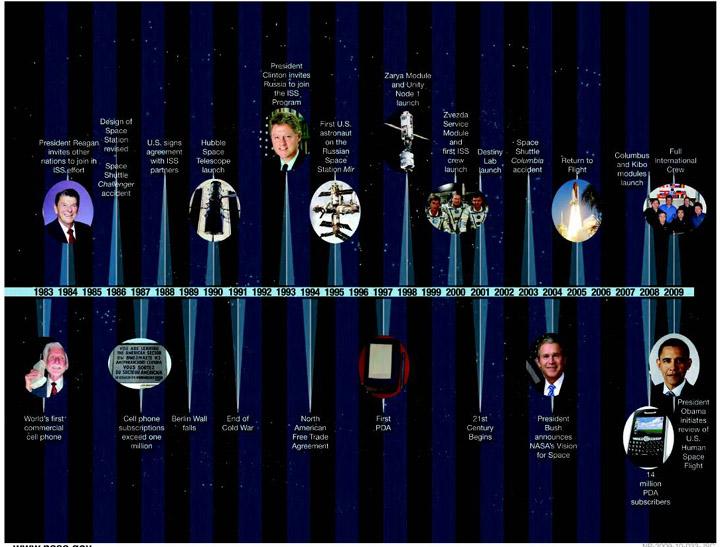 Calendrier 2010 de la NASA 4158672702_b4fe82b623_o