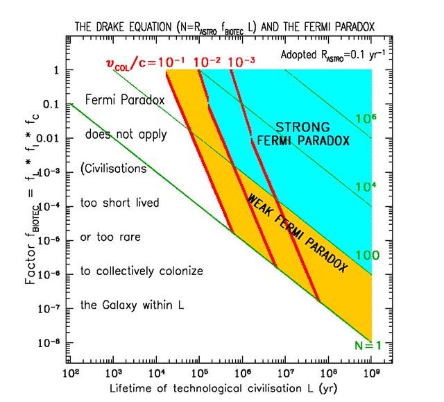 400.000 civilisations existeraient dans notre galaxie - Page 9 8755231632_a99e3e038d_z