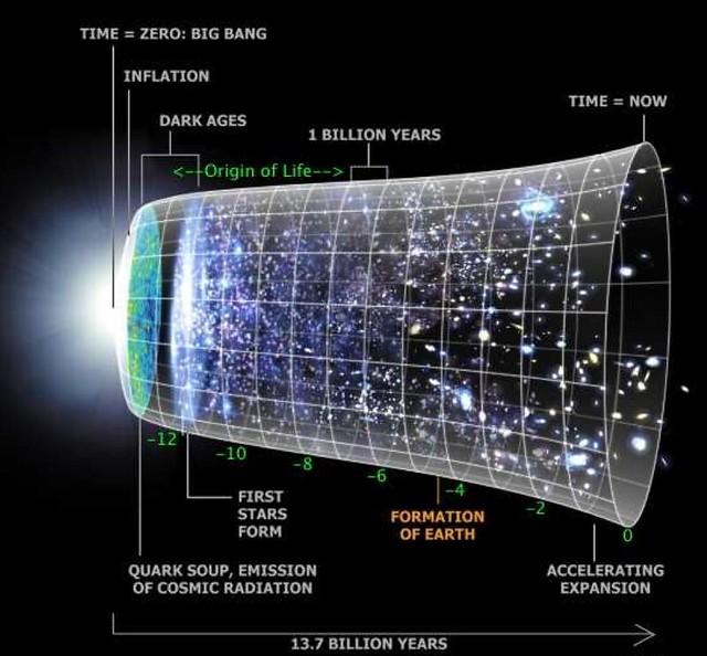 Les implications d'un éventuel contact avec des Extraterrestres - Page 33 8756021329_ca01f27e18_z