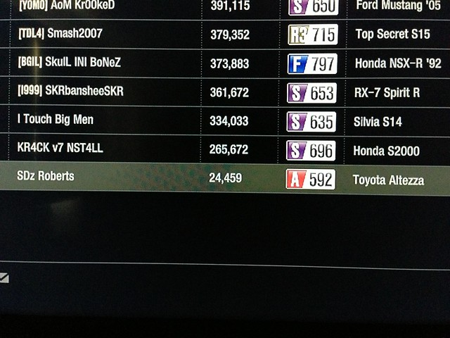 Forza 4 | Tsukuba Short | Results Posted 9272877174_3d6cf2be8d_z