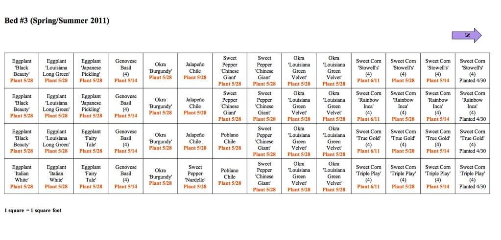 Experienced sfg garden plans - Page 2 5710829010_8af0cda1a1_b