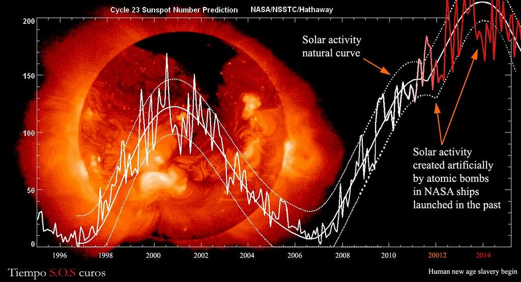 Profecías Maya y actividad solar 3199507069_9c3857d58a_b