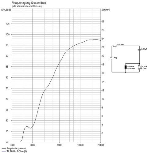 Colunas de alta eficiência - Página 2 3057423182_b9b8d98d2c