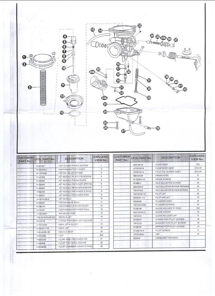220 Mal carburada , Ayuda  3886521718_ab8b025a28_b