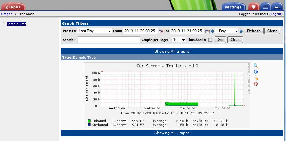 Giao thức SNMP trong việc giám sát hệ thống mạng & phân tích wifi 15520734051_7465b16918_o