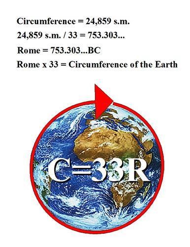 ROME OCTAGON, TEMPLE MOUNT, WASHINGTON MONUMENT 4429139009_fd98bc8c1c