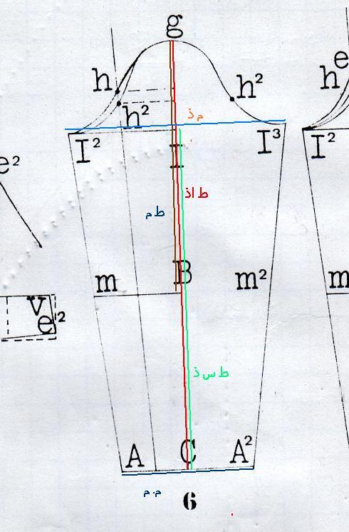 رسم باترون الكم الحريمي 4788642213_ce9c515d12_b