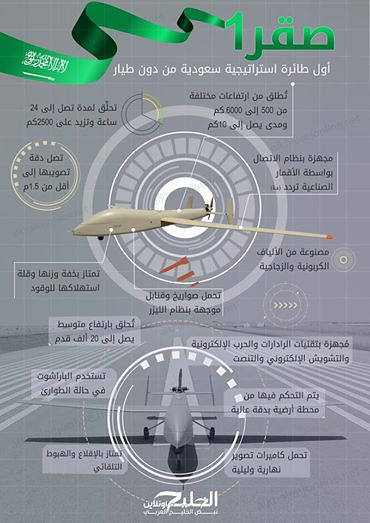 """السعودية تكشف عن طائرة """"صقر1"""" المتطورة دون طيار  34448422572_07a0ee4128_b"""
