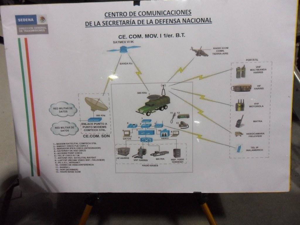 Exhibicion itinerante del Ejercito y Fuerza Aerea; La Gran Fuerza de México PROXIMA SEDE: JALISCO - Página 6 5812983916_550b071526_b