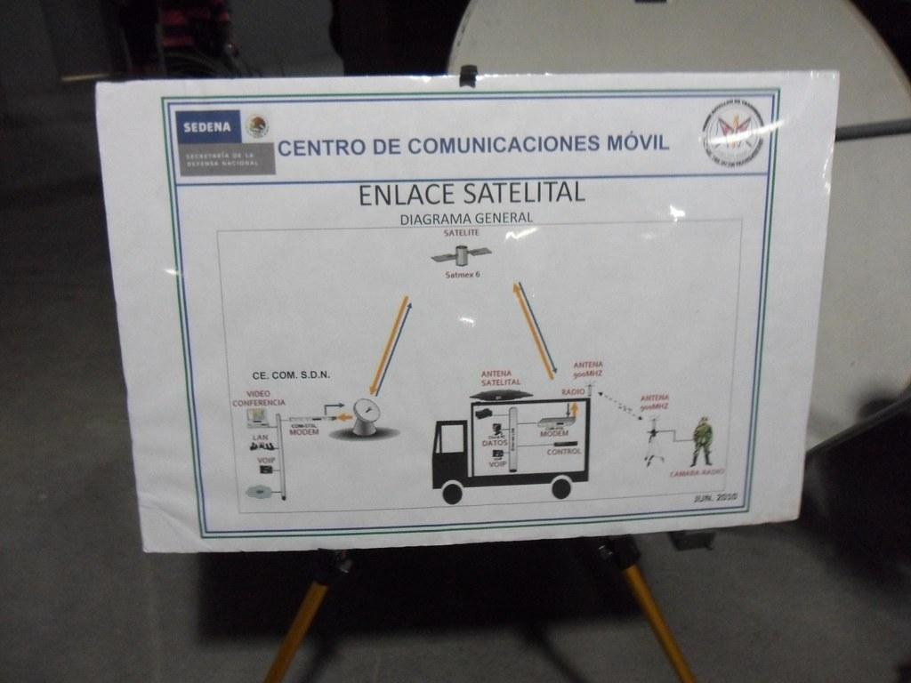 Exhibicion itinerante del Ejercito y Fuerza Aerea; La Gran Fuerza de México PROXIMA SEDE: JALISCO - Página 6 5812413221_04fb57cf6e_b
