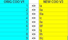 COO Guide 3.0 10441265074_8df8517196_o