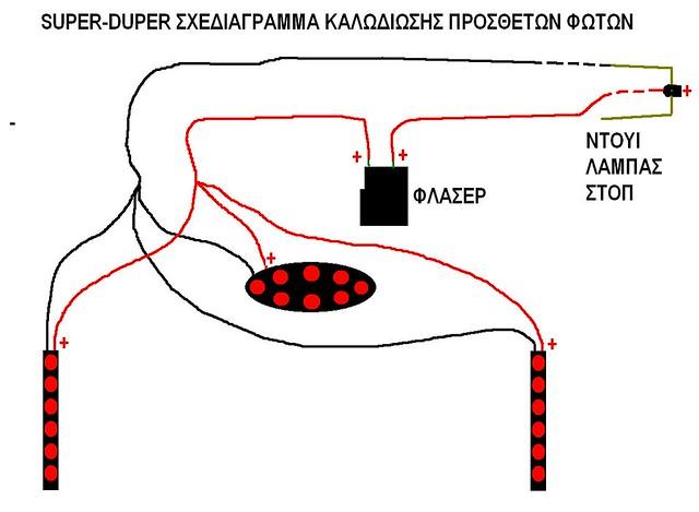 how to: προσθετα φωτα στοπ 6126963186_883555b68e_z