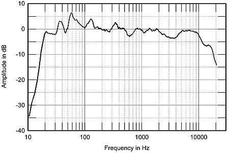 Equipamento para medição de colunas 5989725013_983a5a804f