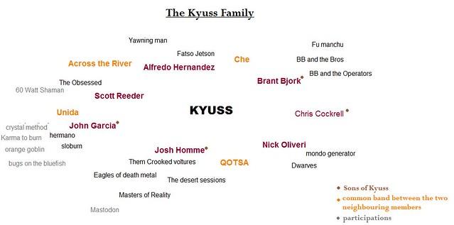 Kyuss - Página 3 6123612062_748fbbc2e4_z