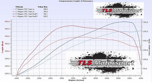 TLSmotorsport 6427141533_49aa7edcc1_z