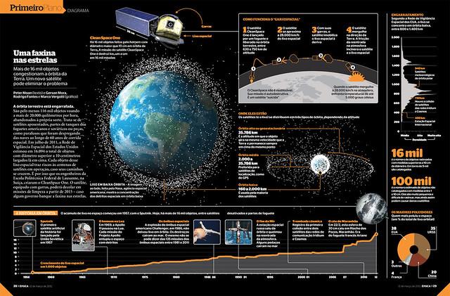 قمر صناعي يقوم بجمع و تدمير النفايات الفضائية... 6831045990_a6a5e13038_z