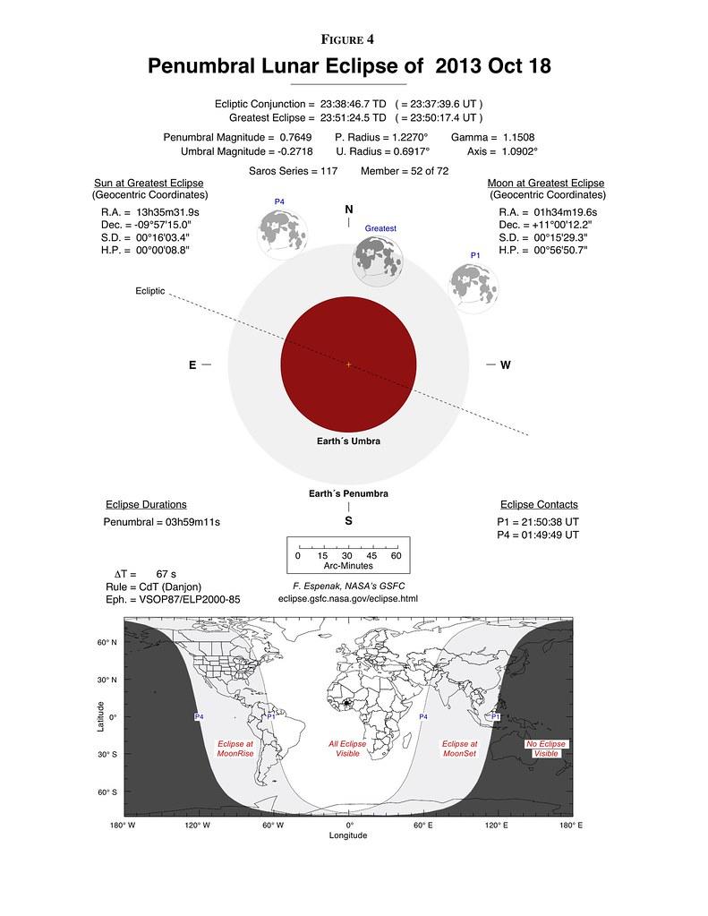 Eclipse de Lune par la pénombre - 18 octobre 2013 10332371374_c3d9fa2a95_b