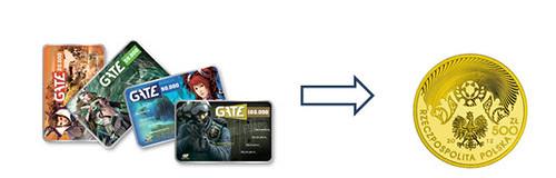 Cổng game dân gian hoành tráng nhất ra mắt cộng đồng Gate  8096325077_d13dd26d89