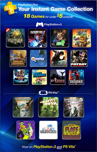 PlayStation Plus discussion thread 8232547399_b83d488f2a