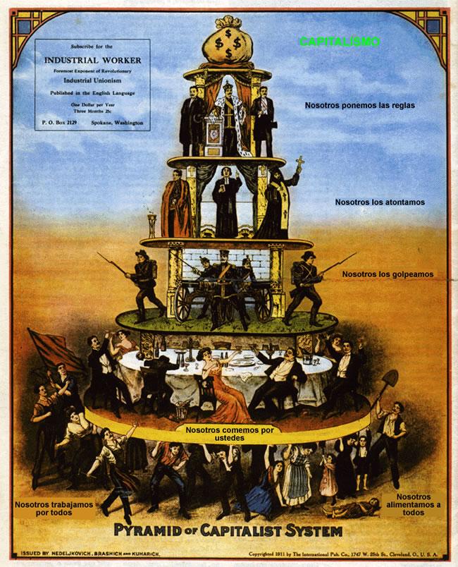 Después del comunismo, ¿qué? Piramidedelcapitalismo-fidelvasquez