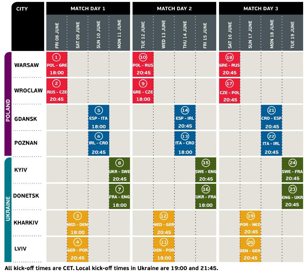 UEFA EURO 2012 diskusijas,viedokļi,prognozes Schedule
