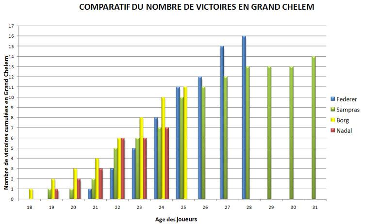 Victoires en Grand Chelem : Federer, Sampras, Borg, Nadal, Djokovic - Page 4 63400978642.11-Juin%202010_02