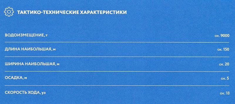 "Project 11711: ""Ivan Gren"" class - Page 32 29-9994925-11711-vladimir-andreev-ttkh"