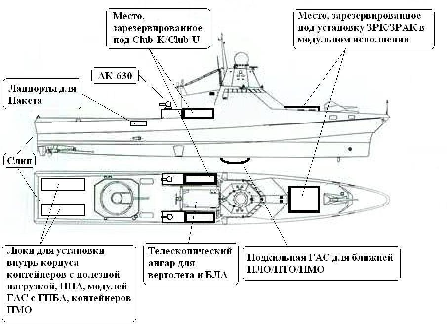 Project 22160 Bykov-class patrol ship - Page 2 21-3152817-edinyj-nk-bmz-na-baze-pr.22160