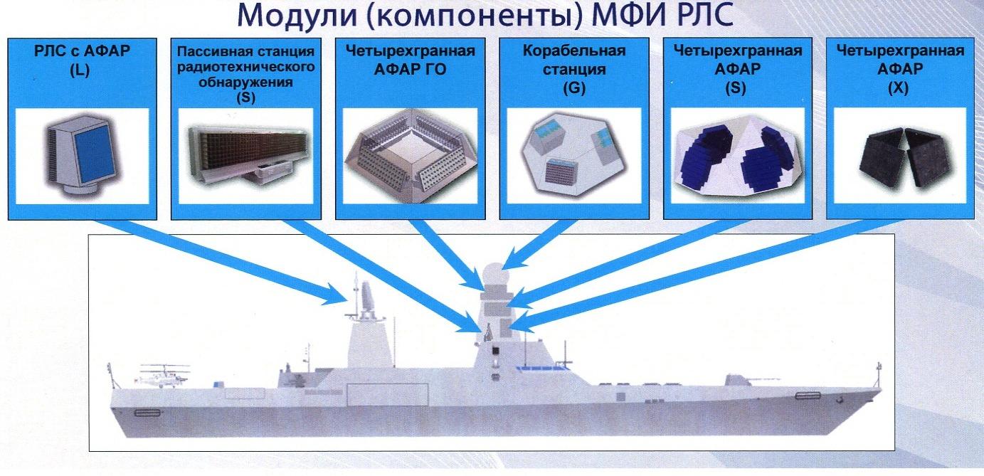Russian Navy: Status & News #2 - Page 21 27-3875407-mfi-rls-moduli-komponenty