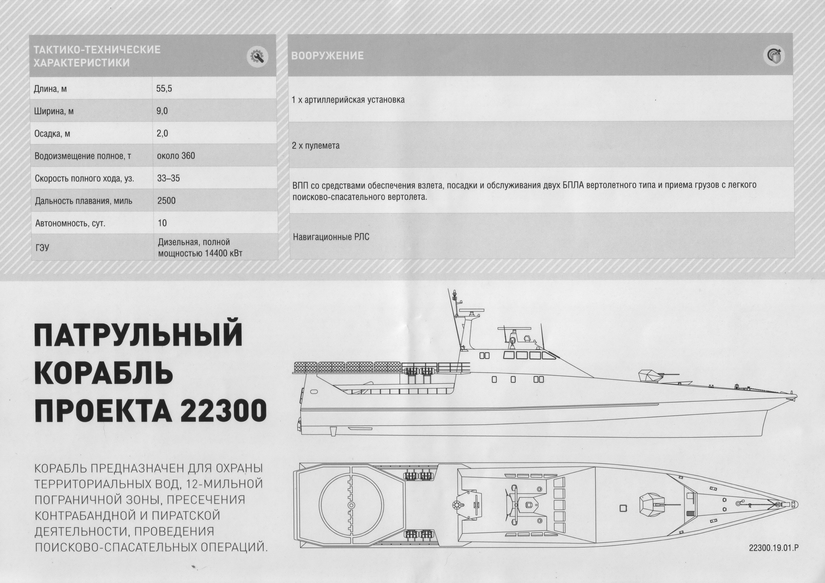 Project 22160 Bykov-class patrol ship - Page 21 14-7685701-pr.22300-2