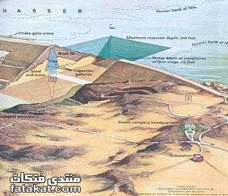 الســــــــــد العـــــــــــالي 1267909692
