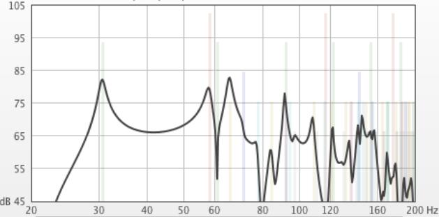 Conflictos entre sala pequeña y grandes altavoces - Página 2 Hispa-2-629x312