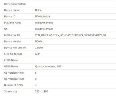Nokia bechmark teste