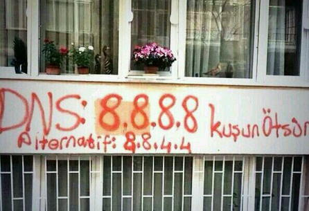 Turquia acesso twitter