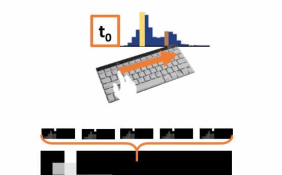 Microsoft teclado sensor movimento