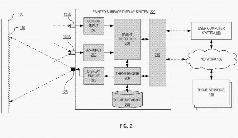 patente parede tv