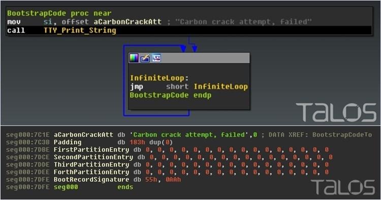 malware Rombertik