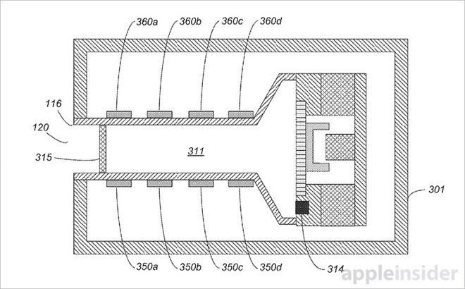 iphone líquidos patente